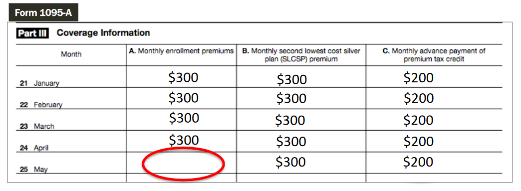 Example of unpaid premium on Form 1095A